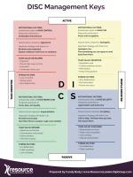 DISC Management Keys
